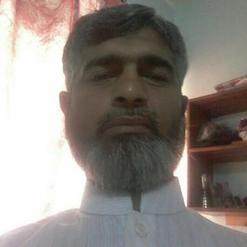 Ali Haider Baloch's avatar