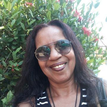Claudia Magno's avatar