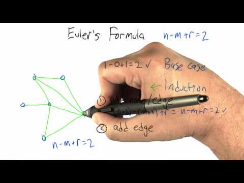 Eulers Formula - Intro to Algorithms thumbnail