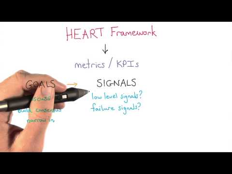 Goals Signals and Metrics  Key Business Metrics  Product Design  Udacity thumbnail