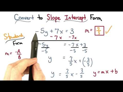 Slope of Standard Form - Visualizing Algebra thumbnail