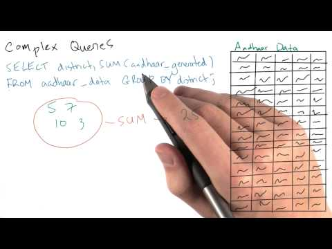 Complex Queries 2 - Intro to Data Science thumbnail
