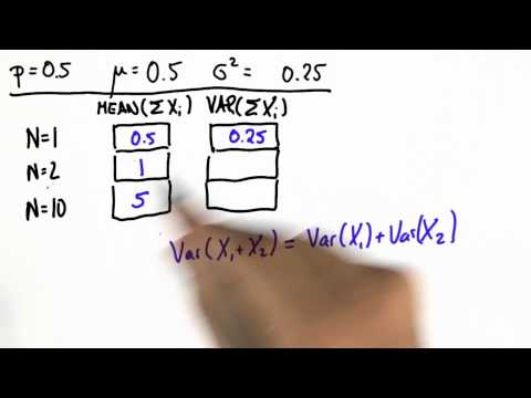 24-25 Variance Of Sum Solution thumbnail
