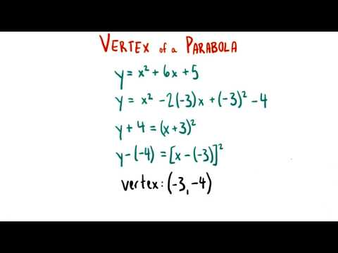 Vertices help us graph - College Algebra thumbnail