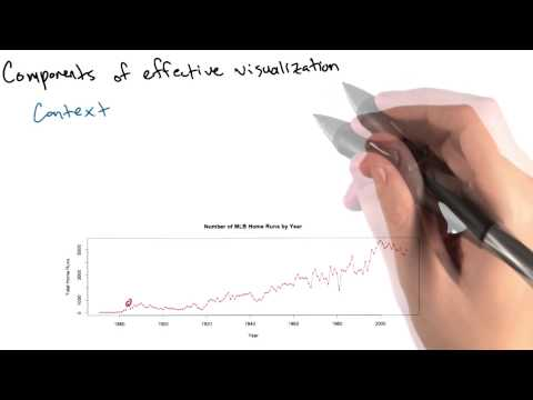 What Makes a Visualization Effective - Intro to Data Science thumbnail