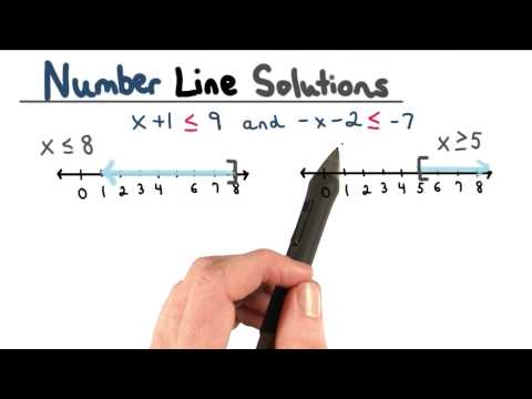 Showing Solutions on a Number Line - Visualizing Algebra thumbnail