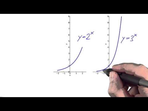 Tangent Lines - Differential Equations in Action thumbnail