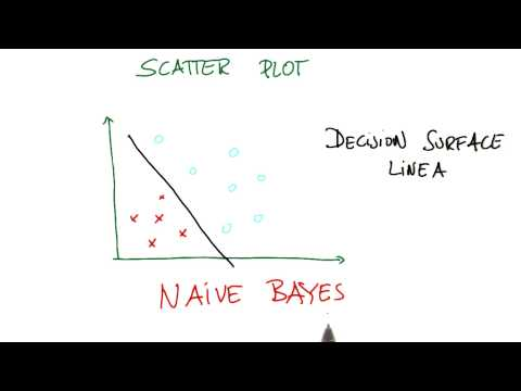 02-26 Transition_to_Using_Naive_Bayes thumbnail