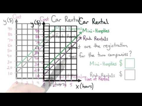 Registration Fee - Visualizing Algebra thumbnail