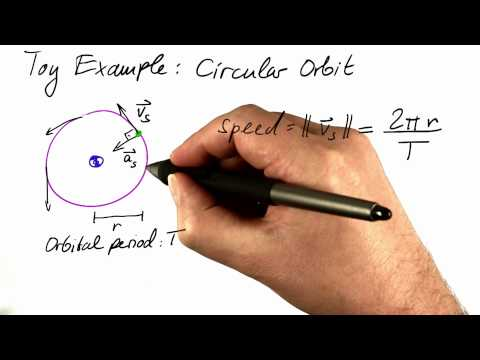 Circular Orbit - Differential Equations in Action thumbnail