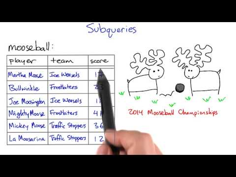 Subqueries - Intro to Relational Databases thumbnail