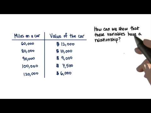 Show Relationship - Intro to Inferential Statistics thumbnail