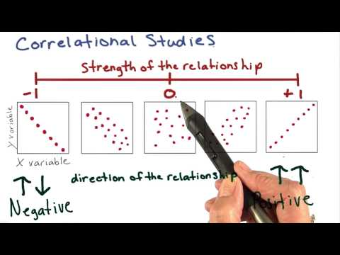 Correlational coefficients - Intro to Psychology thumbnail