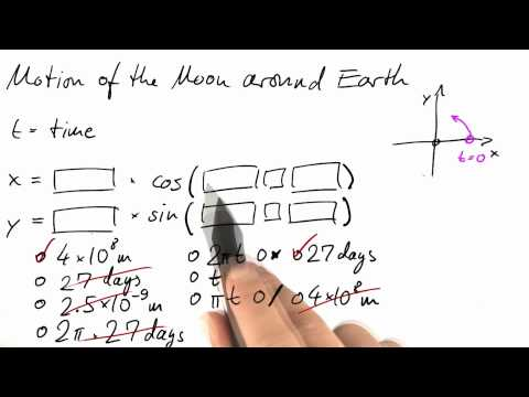 Motion Of The Moon Solution - Differential Equations in Action thumbnail