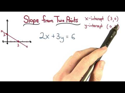 Slope from Two Points - Visualizing Algebra thumbnail