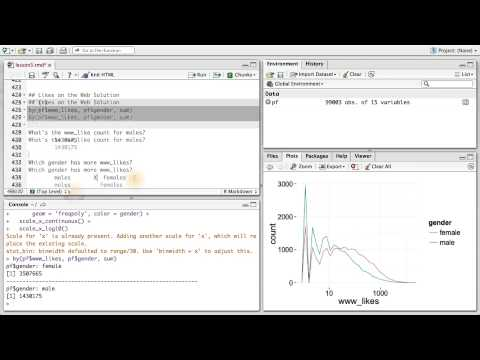 Likes on the Web - Data Analysis with R thumbnail