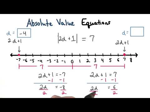 Absolute Value Equations - Visualizing Algebra thumbnail