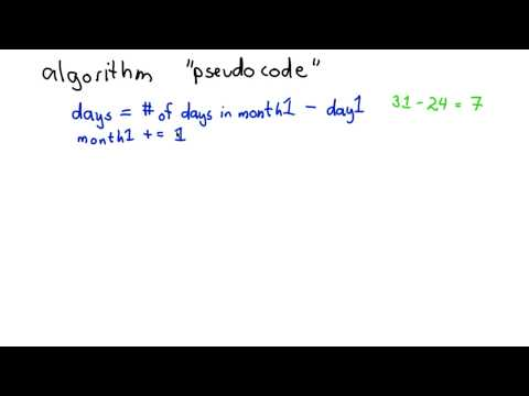 Algorithm Pseudocode - Intro to Computer Science thumbnail