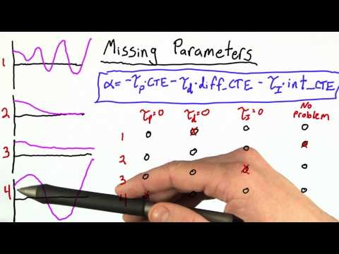 05ps-02 Missing Parameters Solution thumbnail