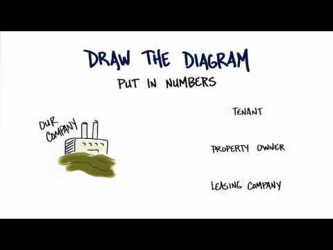 Draw The Diagram - How to Build a Startup thumbnail