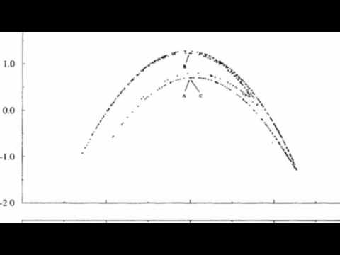 Nonlinear 8 4 QuizSoln thumbnail