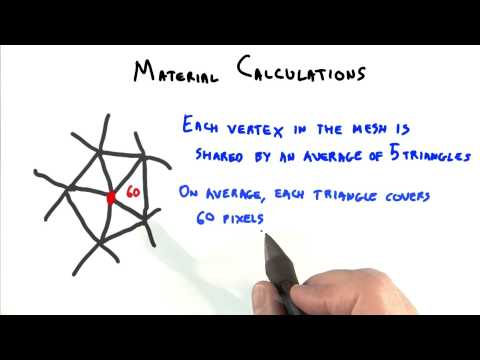 Material Calculations - Interactive 3D Graphics thumbnail