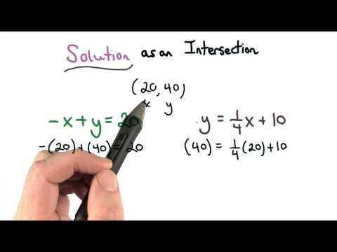 Intersection Point - Visualizing Algebra thumbnail