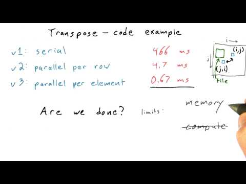 Maximum Parallelism Is Not Always Best For Performance - Intro to Parallel Programming thumbnail
