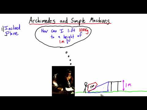 06-05 Archimedes and Simple Machines thumbnail