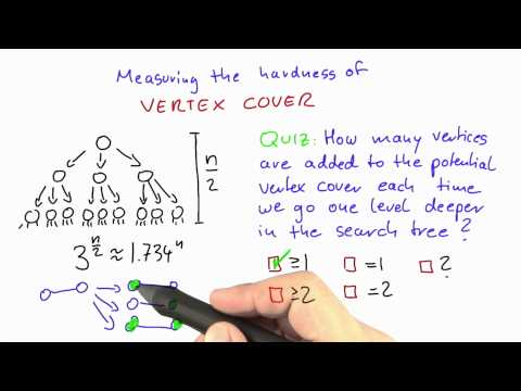 13-05 Measuring The Hardness Of Vertex Cover Solution thumbnail