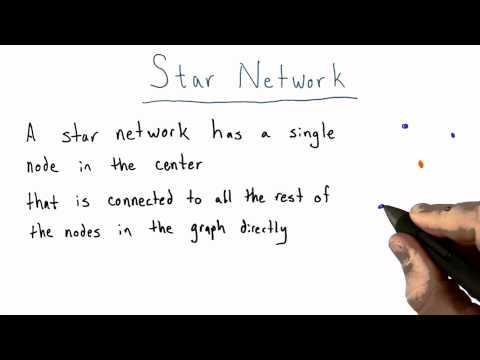 02ps-01 Star Network thumbnail