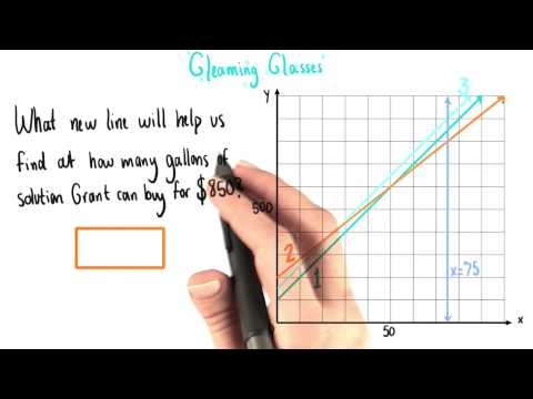 A Helpful Line - College Algebra thumbnail