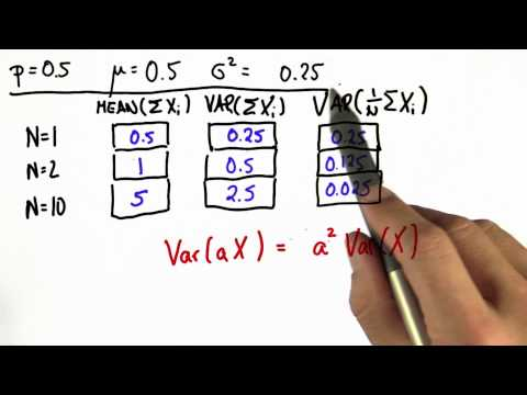 24-31 Variance Of Average 3 Solution thumbnail