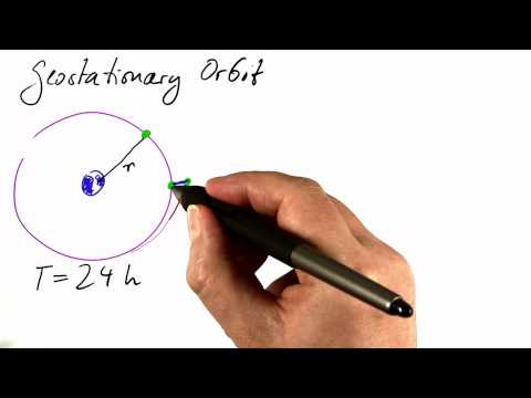 Orbit Error - Differential Equations in Action thumbnail
