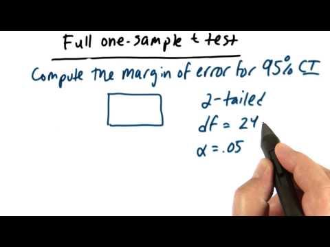 Margin of error st095 L10 thumbnail