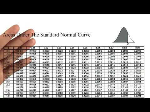 Z-Table - Intro to Descriptive Statistics thumbnail