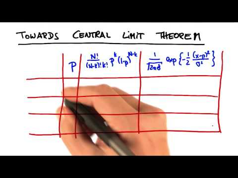 25-25 Central_Limit_Theorem thumbnail