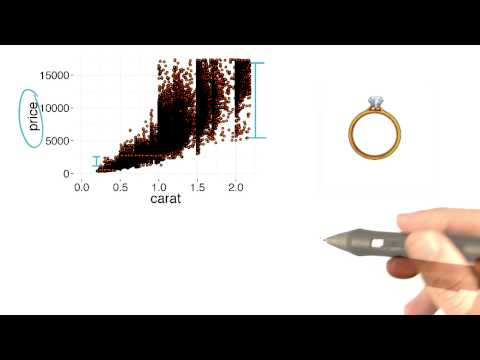The Demand of Diamonds - Data Analysis with R thumbnail