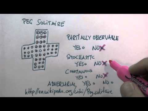 Peg Solitaire Solution thumbnail