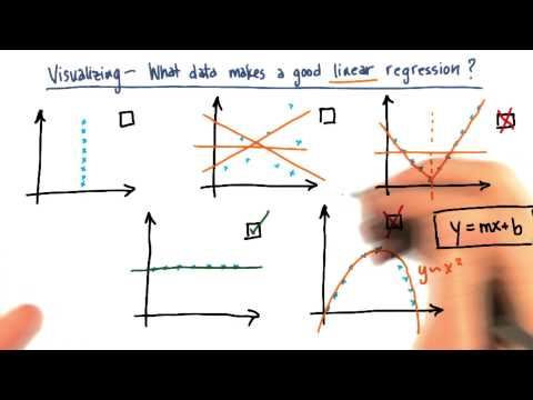 What Data Is Good For Linear Regression - Intro to Machine Learning thumbnail