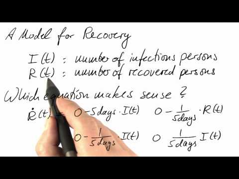 03-03 Recovery Model thumbnail