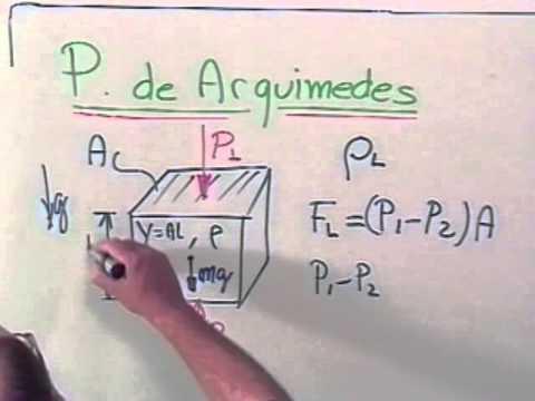 Aula-23: Mecânica dos fluidos 2 thumbnail