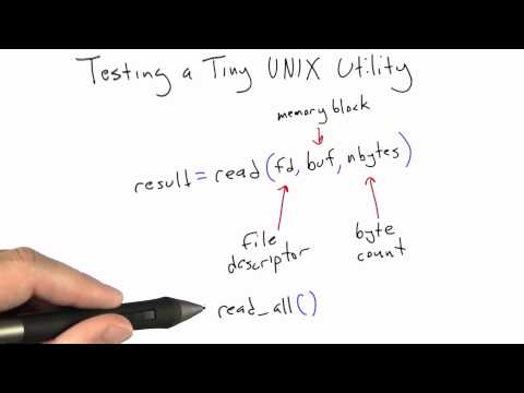 How It Fits In The Loop - Software Testing thumbnail
