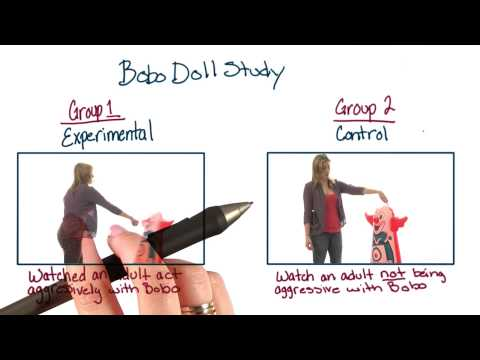 Results of the bobo doll study - Intro to Psychology thumbnail