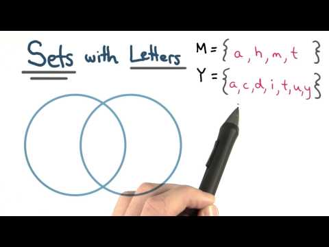 Sets with Letters - Visualizing Algebra thumbnail