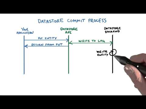 Datastore Commit Process - Developing Scalable Apps with Java thumbnail