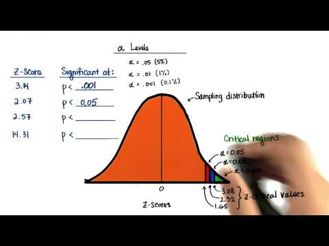 Significance - Intro to Inferential Statistics thumbnail