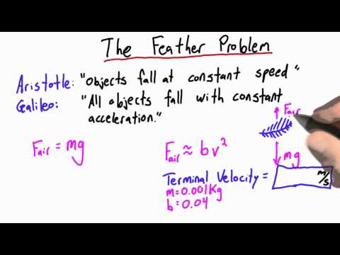05ps-02 The Feather Problem Solution thumbnail