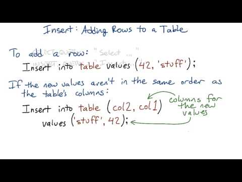 Insert - Adding Rows - Intro to Relational Databases thumbnail