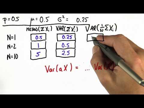 24-27 Variance Of Average 1 Solution thumbnail